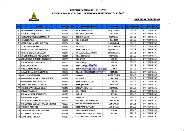 Pengumuman Penerimaan Santri Baru Gelombang 2 MTs Tebuireng 2016 - 2017