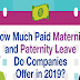 How much paid maternity and paternity leave do companies offer in 2019? #infographic