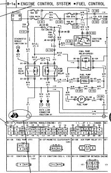 Mazda RX7 1994 Wiring Diagrams | Online Guide and Manuals