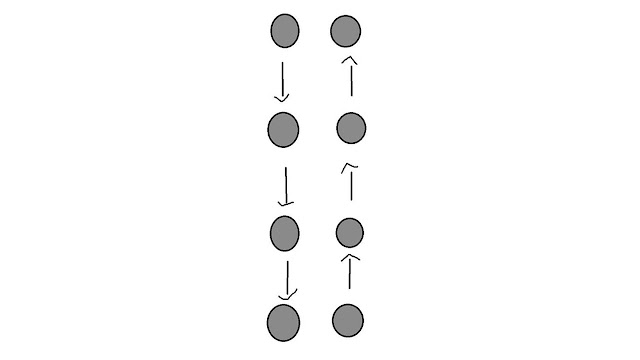 gambar pola lantai vertikal