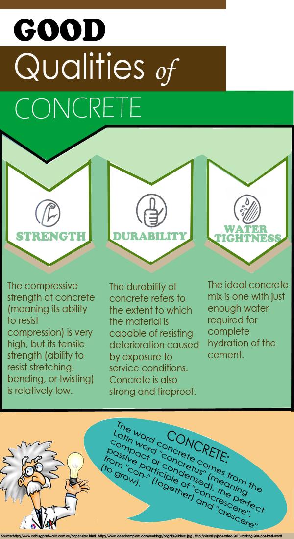 Propiedades del hormigón. infografía.Good Qualities of Concrete infographic