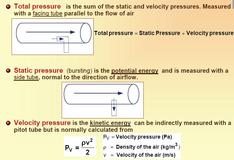 WORLD OF MINING ENGINEERS: NATURAL VENTILATION PRESSURE(NVP)