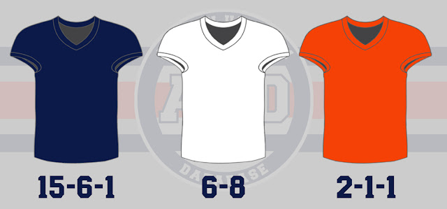 Auburn football bowl uniforms