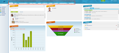 Screenshot Dashboard in RAYNET Cloud CRM