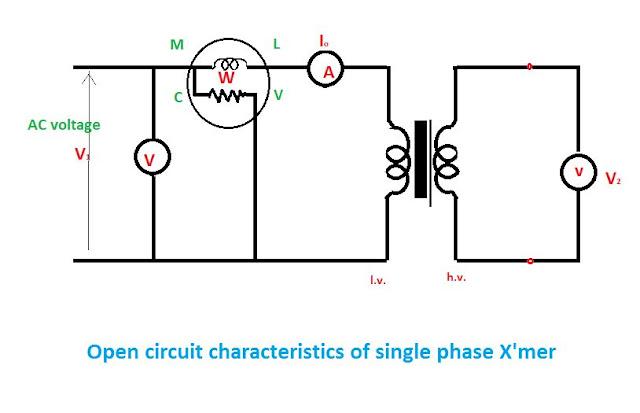 tech  u0026 fun  connecting voltmeter  ammeter and wattmeter in