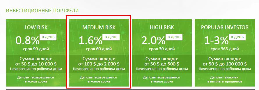 Депозит в Etoro Invest 3