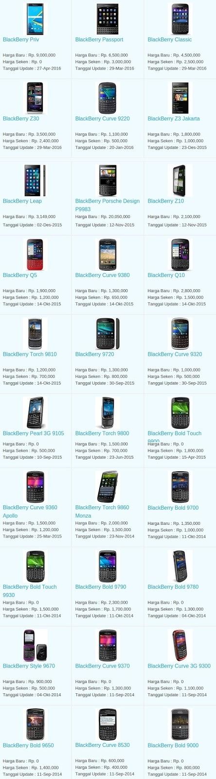 Daftar Harga Hp Terbaru Blackberry Mei 2016