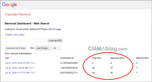 cara lapor blog copy paste ke dmca google