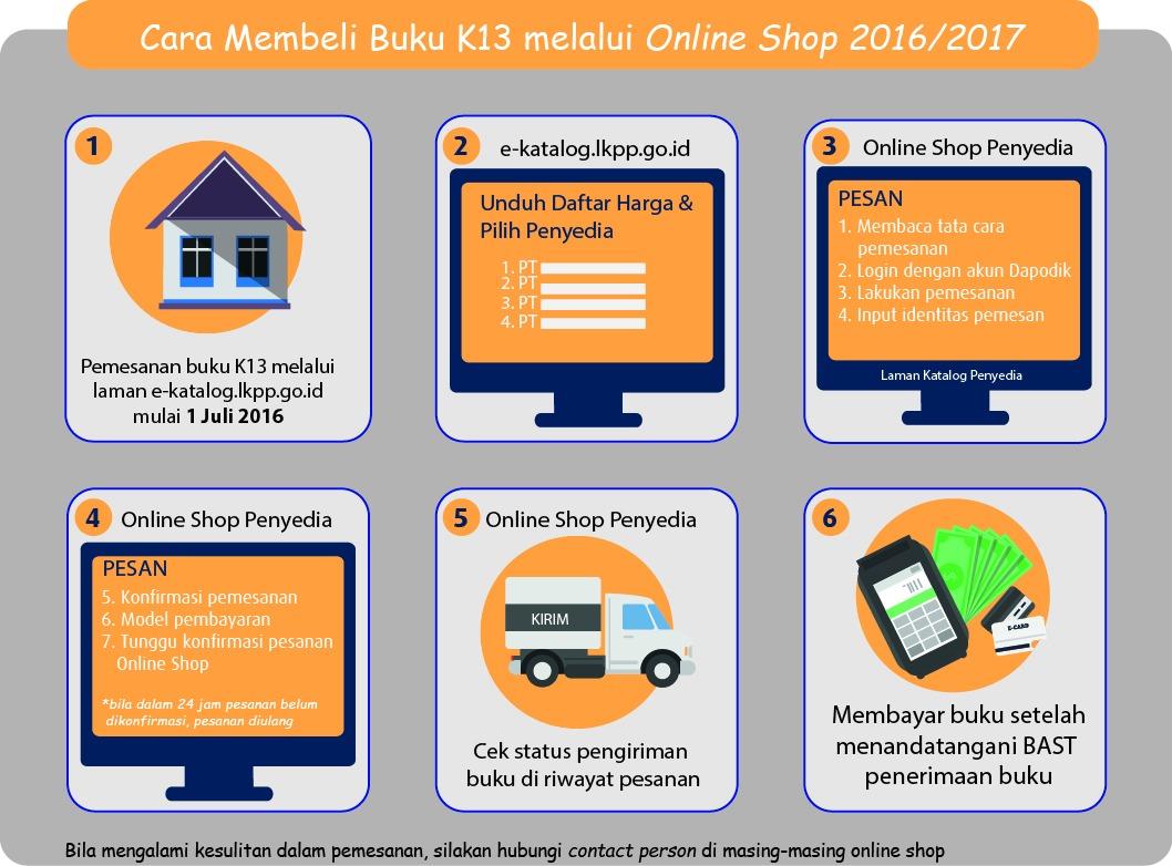 Cara Membeli Buku Kurikulum 2013 Secara Online Melalui Online Shop