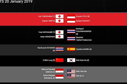 Dua Wakil Indonesia di Final Badminton Malaysia Masters 2019