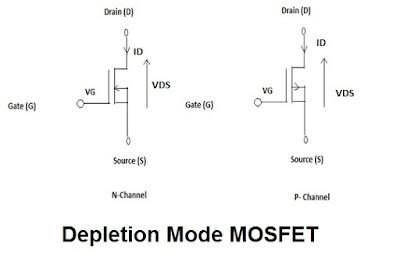 MOSFET depletion mode