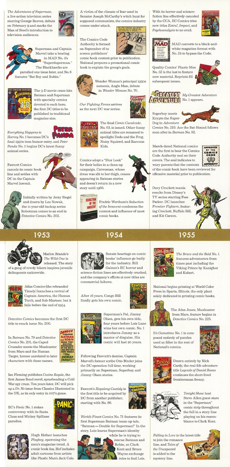 Read online 75 Years Of DC Comics comic -  Issue # TPB (Part 1) - 79