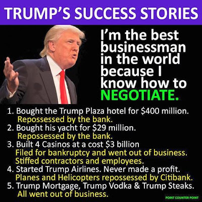 Trump's Success Story.  Trump quotation:  I'm the best businessman in the world because I know how to negotiate.  List of Trump