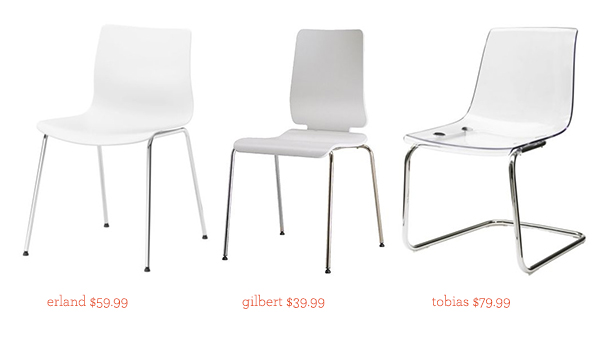 Ikea Tobias Chair Review Zero Gravity Patio Canada See That There Round Up Quest For The Perfect Dining