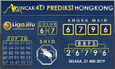 PREDIKSI TOGEL HONGKONG PUNCAK4D 21 MEI 2019