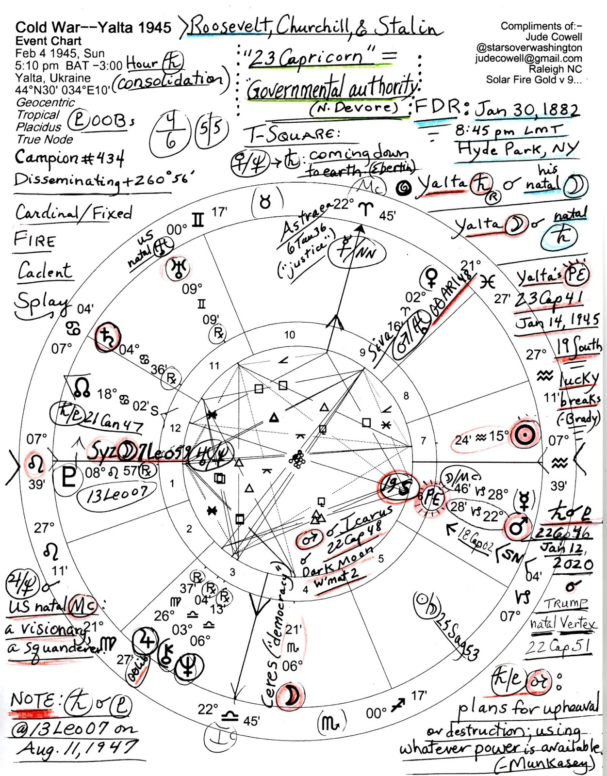 march 17 2020 solstice astrology