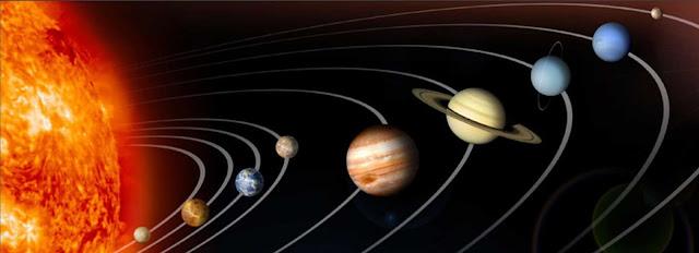 Gök Cisminin Gezegen Olması İçin Gerekli Şart ve Kriterler Nelerdir - Kurgu Gücü