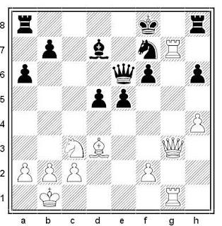 Posición de la partida de ajedrez Alexandrov - Eroshev (Vladimir, 1985)