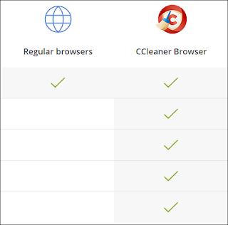 متصفح جديد من شركة Ccleaner بإضافات رائعة جداً