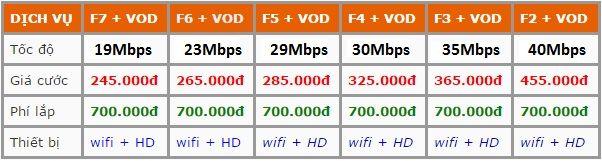 Giá Cước Internet Truyền Hình FPT Tại Hóc Môn - www.lapmangfptsaigon.com