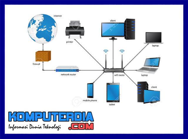 Cara Perencanaan Pembangunan Jaringan LAN