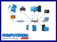 Cara Melakukan Perencanaan Pembangunan Jaringan LAN