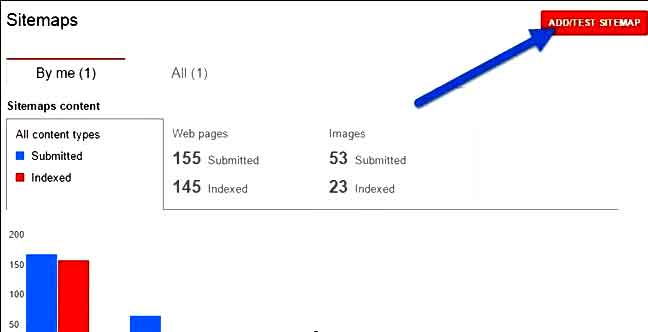 blog sitemap ko google search console me submit kaise kare full