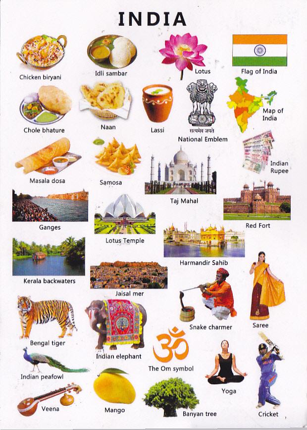 Carte India.Postcard A La Carte India Icons Of India
