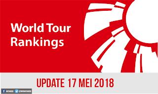 BWF World Tour 2018