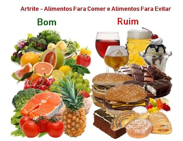 Artrite - Alimentos Para Comer e Alimentos Para Evitar