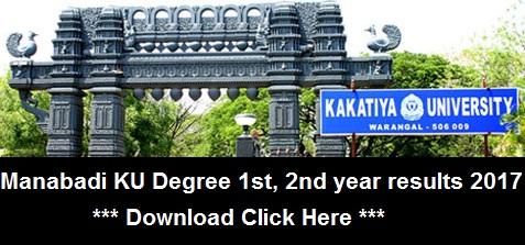 ku degree 1st 2nd year results 2017 manabadi