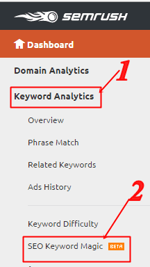 SEO guide keyword research,