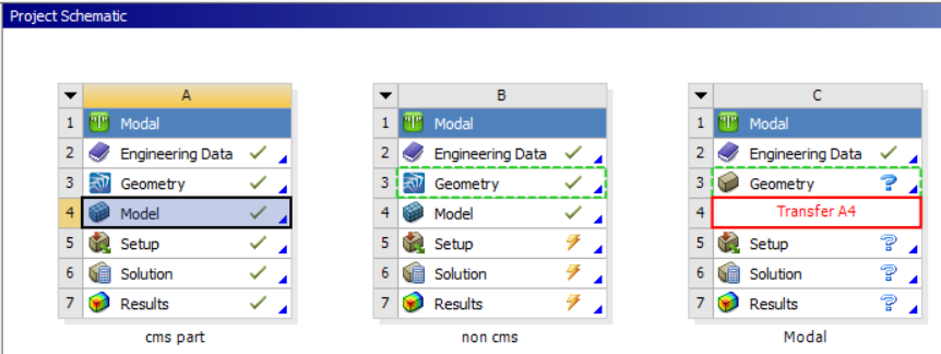 Reuse CMS Superelement in Ansys Workbench with Expansion