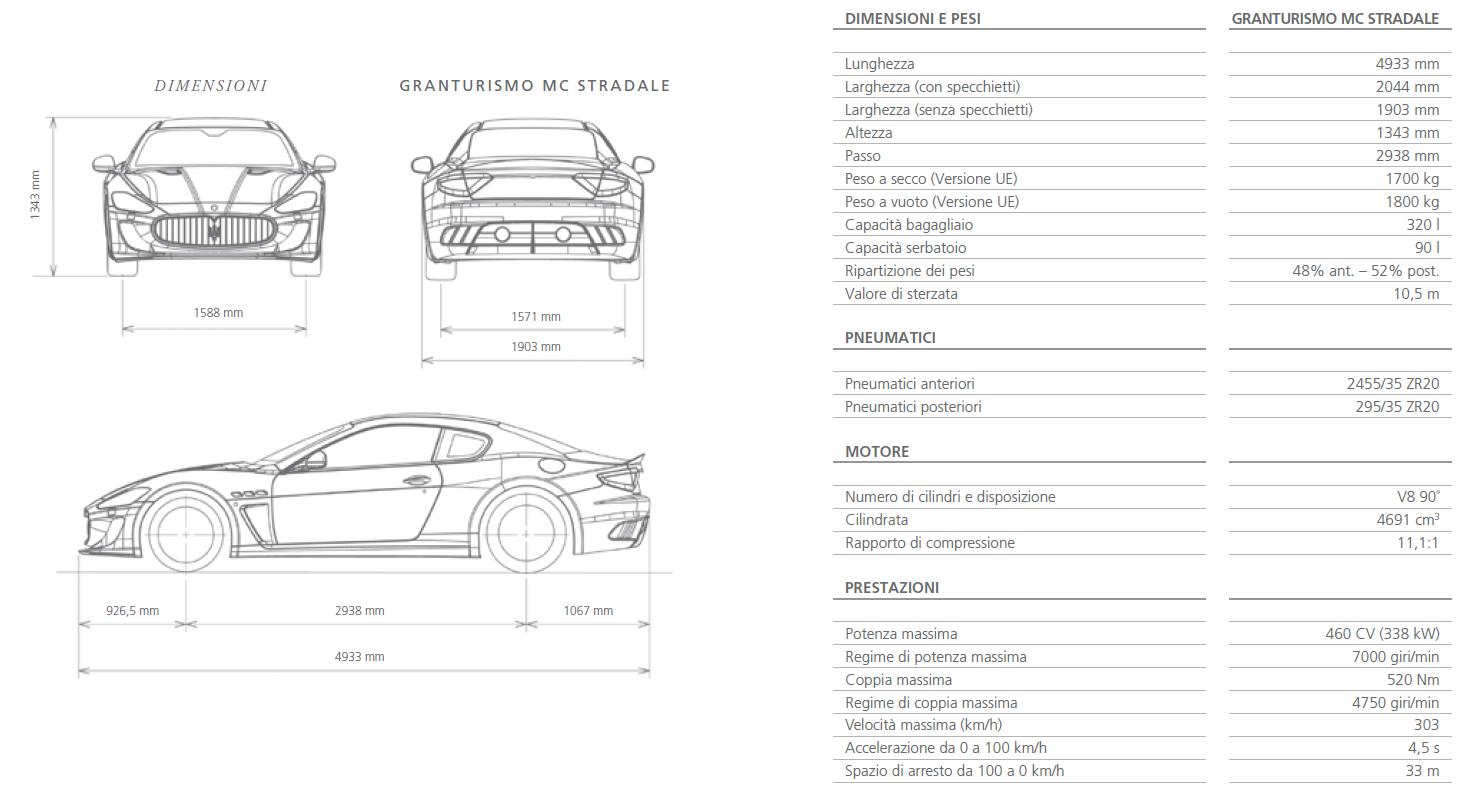 Schema tecnico quotato con tutte le dimensioni e misure maserati granturismo mc stradale
