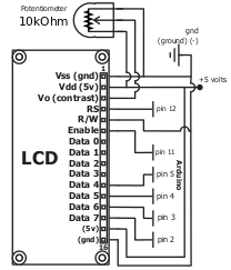 8 Pin Jst Connector 8 Pin RJ45 Connector Wiring Diagram
