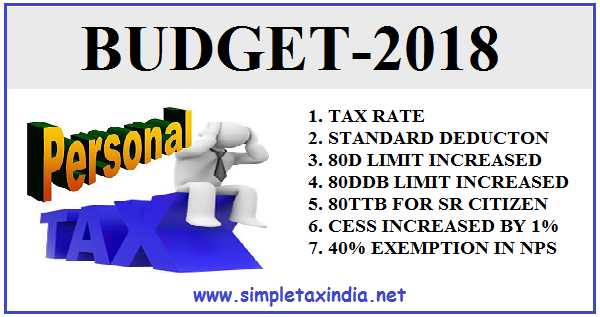 personal taxation in india A useful guide on corporate taxation in india based on the country of origin, tax rate, liability etc know tax rates for domestic & foreign companies.