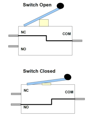 limit switch wiring diagram limit image wiring diagram showing post media for limit switch diagram symbols on limit switch wiring diagram