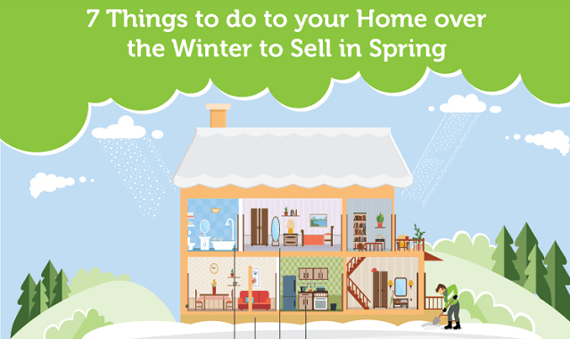 7 Things to do to your Home Over Winter to Sell in Spring