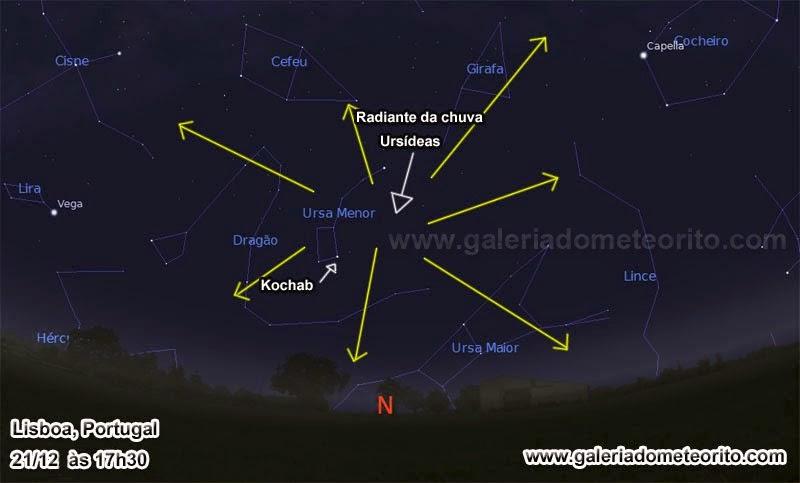 radiante chuva de meteoros ursideas ursidas