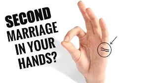 Second Marriage Ka Yog Astrology Aur Palmistry