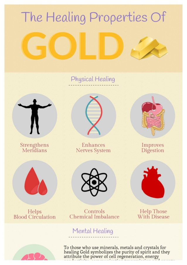 Gold could 1 twenty-four hr menstruum presently last used ...
