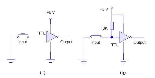 Saklar antarmuka TTL. (a) saklar antarmuka sederhana rendah-aktif. (b) saklar antarmuka rendah aktif menggunakan hambatan pendorong