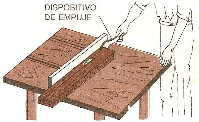 Ebanister a y carpinter a corte longitudinal de madera - Corte de madera a medida ...