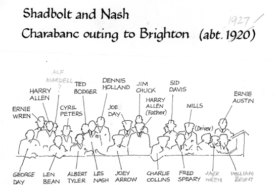 Sketch of the seating plan for Shadbolt and Nash charabanc outing to Brighton (abt. 1927). Front row left to right: George Day, Len Bean, Albert Tyler, Les Nash, Joey Arrow, Charlie Collins, Fred Speary, Jack Wrenn, William Brunt. Back row left to right: Ernie Wren, Harry Allen, Alf Mardell, Cyril Peters, Denis Holland, Joe Day, Jim Chuck, Harry Allen (father), Sid Davis, Mills (driver), Ernie Austen