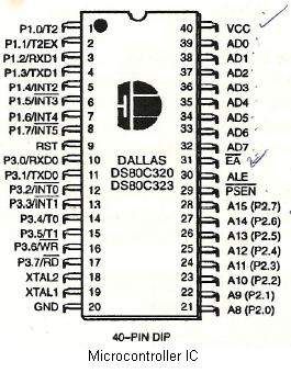 JM505:Microcontroller and Microprocesor: Microcontroller