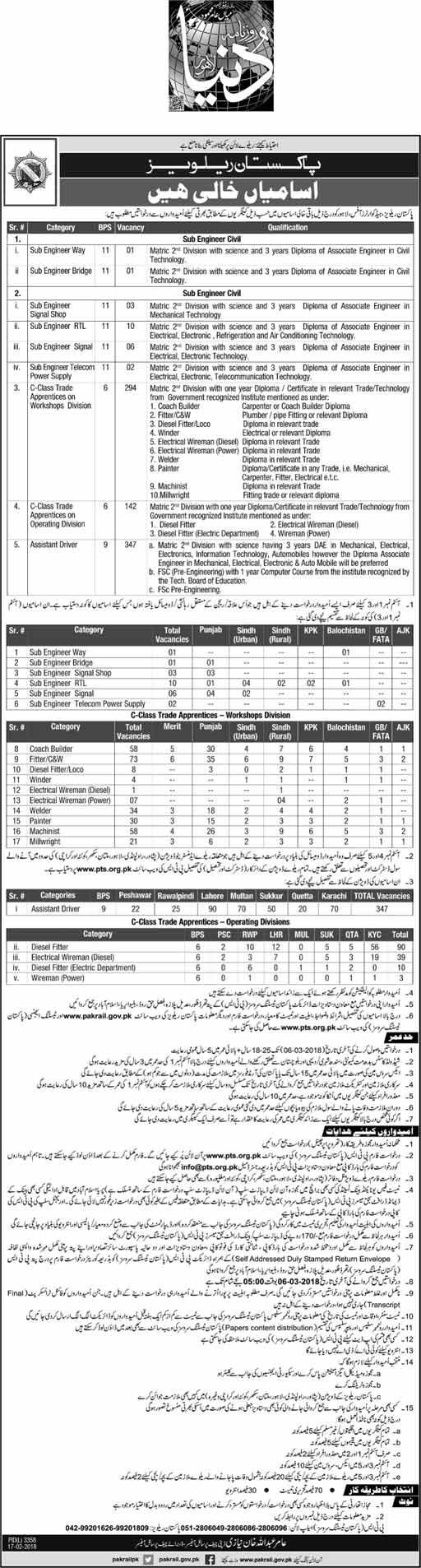 ADVERTISEMENT REGARDING VACANCIES IN PAKISTAN RAILWAYS DEPARTMENT