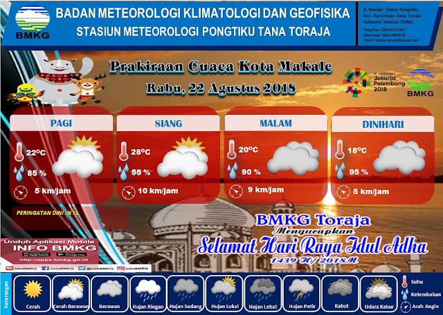BMKG : Waspada Suhu Kering yang Melanda Wilayah Tana Toraja dan Toraja Utara
