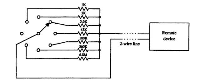 تحكم متعدد الخيارات لعنصر متحسس بالجهد عن طريق خط ثنائي السلك