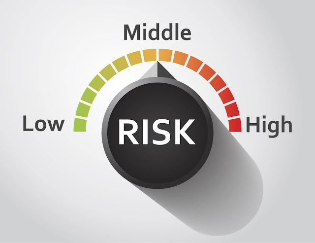 Risk button pointing at the middle of low and high levels
