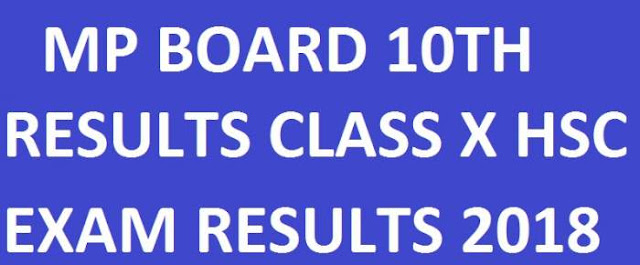 MP Board 10th Results